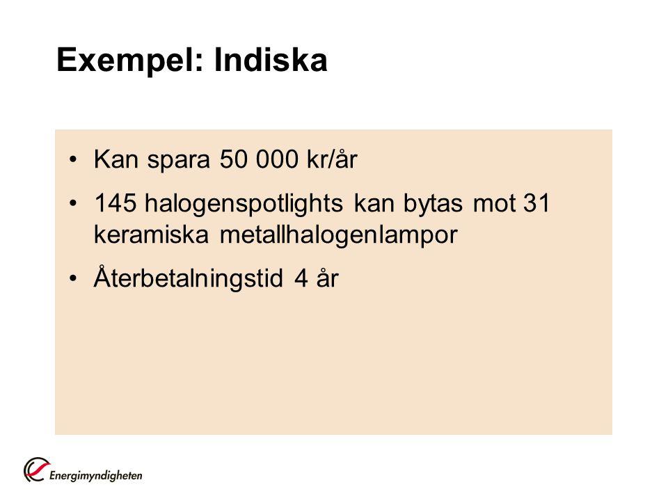 Exempel: Indiska Kan spara 50 000 kr/år