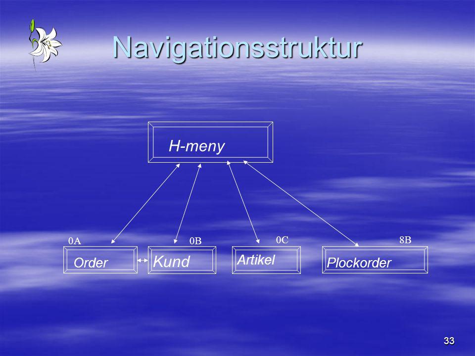 Navigationsstruktur H-meny 0A 0B 0C 8B Order Kund Artikel Plockorder