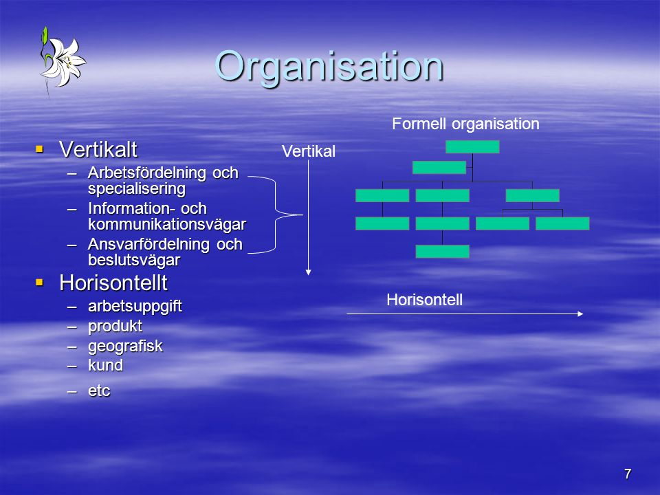 Organisation Vertikalt Horisontellt Formell organisation Vertikal