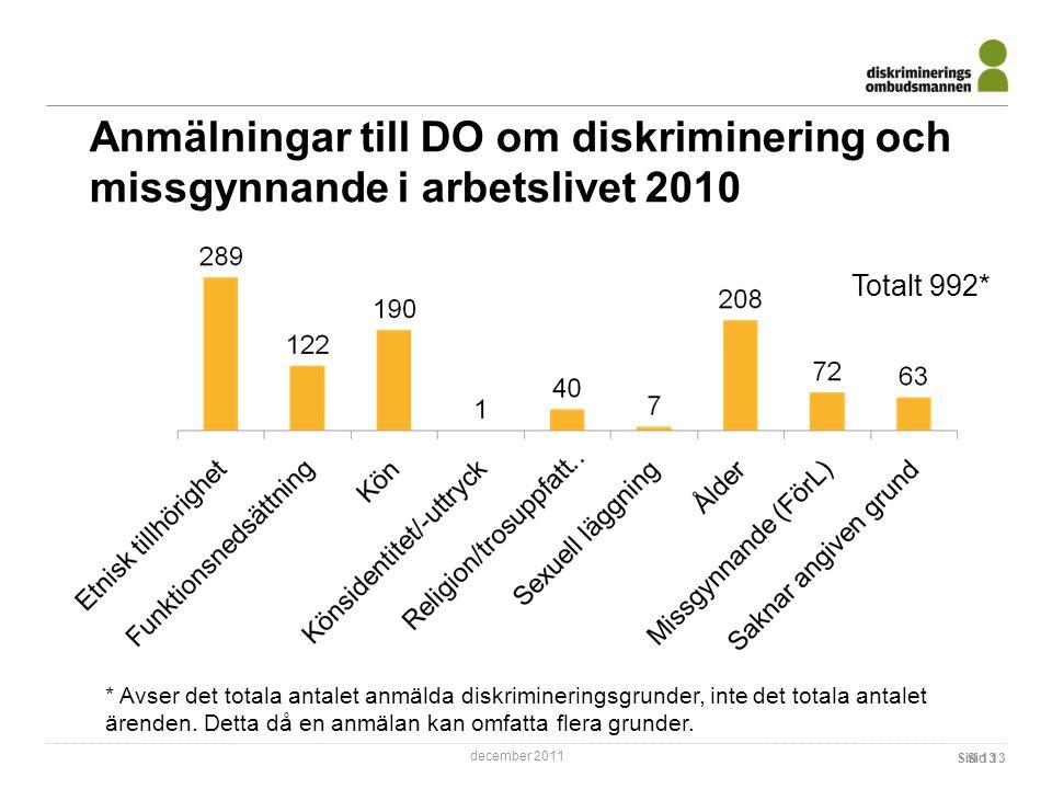 Anmälningar till DO om diskriminering och missgynnande i arbetslivet 2010
