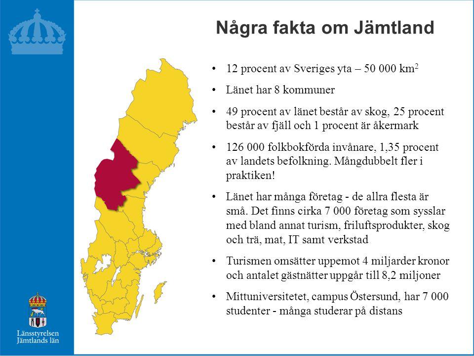 Några fakta om Jämtland