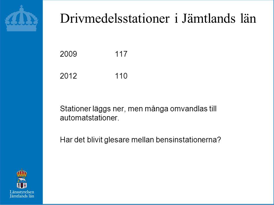 Drivmedelsstationer i Jämtlands län