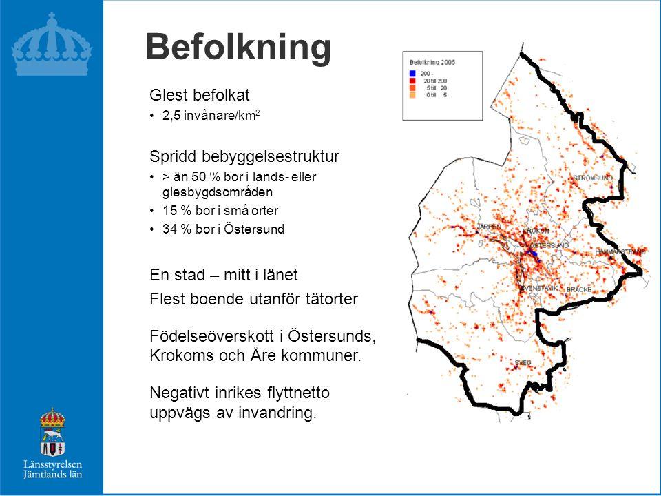 Befolkning Glest befolkat Spridd bebyggelsestruktur