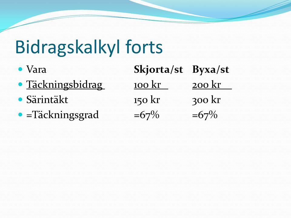 Bidragskalkyl forts Vara Skjorta/st Byxa/st