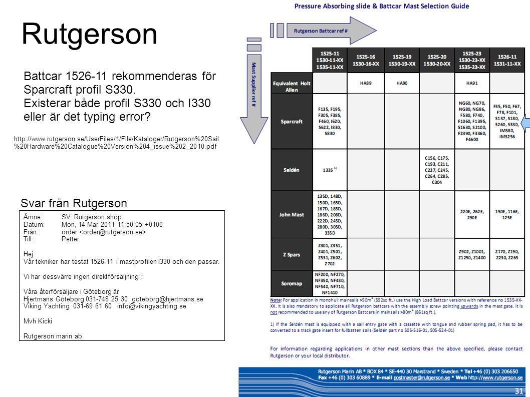 Rutgerson Battcar 1526-11 rekommenderas för Sparcraft profil S330.
