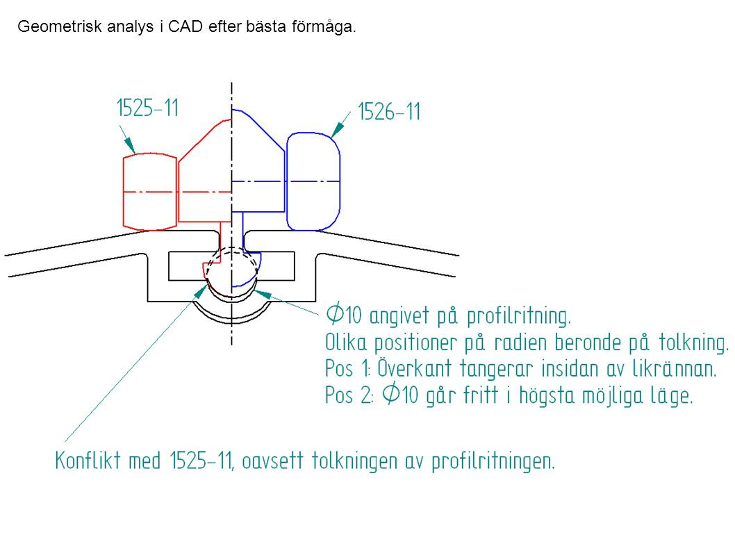 Geometrisk analys i CAD efter bästa förmåga.