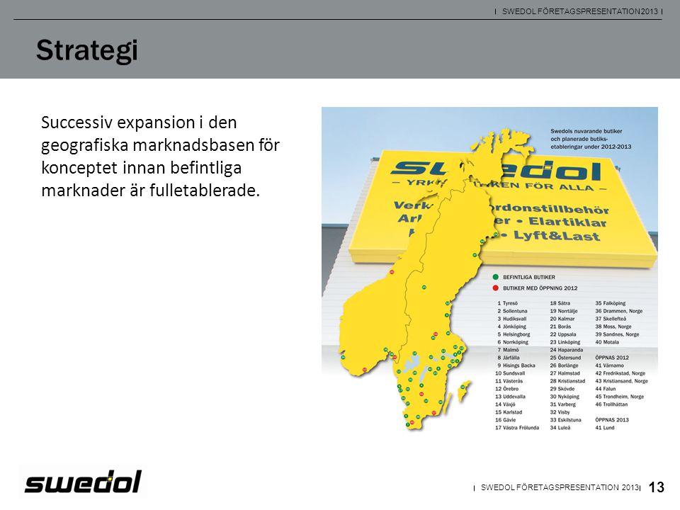 SWEDOL FÖRETAGSPRESENTATION 2013