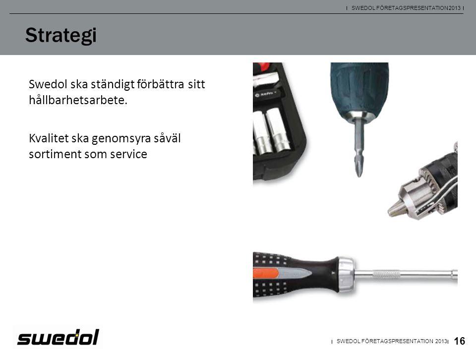 Strategi Swedol ska ständigt förbättra sitt hållbarhetsarbete.