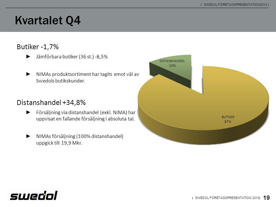 Kvartalet Q4 Butiker -1,7% Distanshandel +34,8%