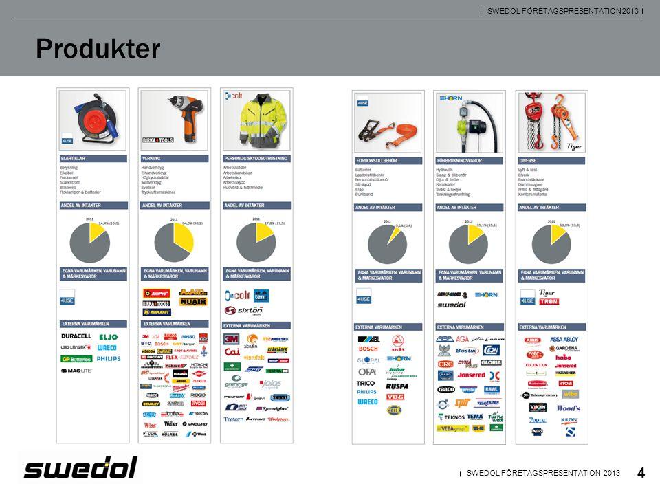 Produkter SWEDOL FÖRETAGSPRESENTATION 2013