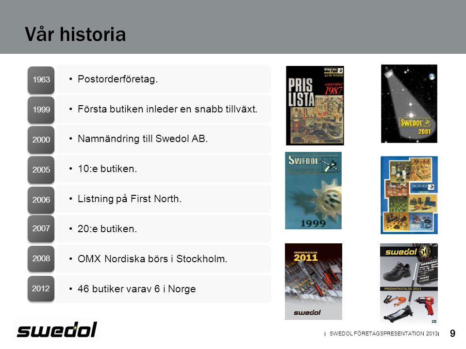 Vår historia Postorderföretag.