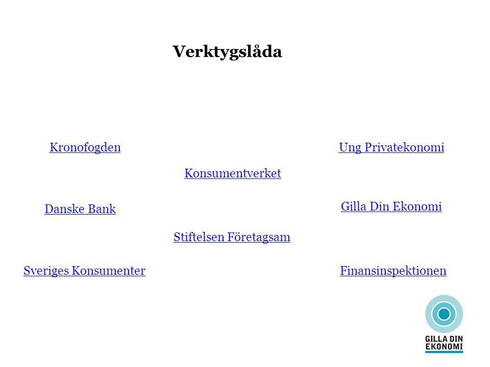 Verktygslåda Kronofogden Ung Privatekonomi Konsumentverket Danske Bank