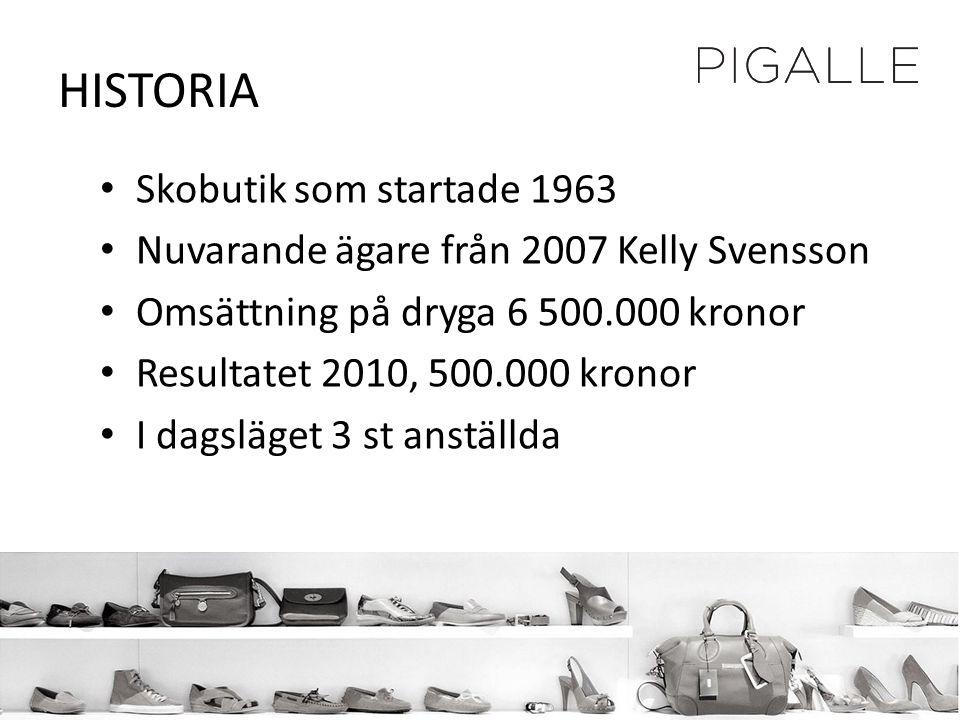 HISTORIA Skobutik som startade 1963