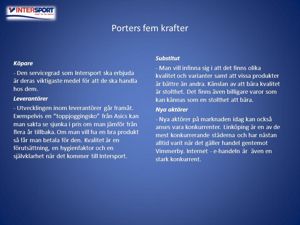 Porters fem krafter