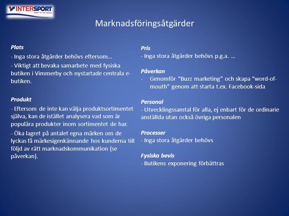 Marknadsföringsåtgärder
