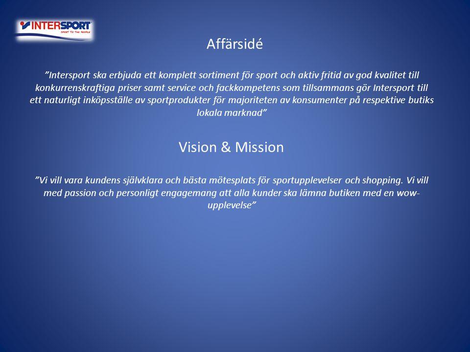 Affärsidé Vision & Mission