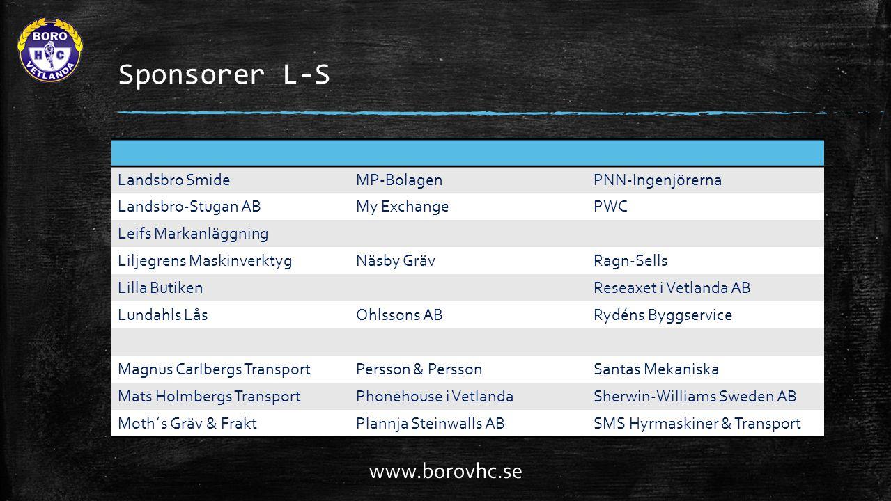 Sponsorer L-S www.borovhc.se Landsbro Smide MP-Bolagen