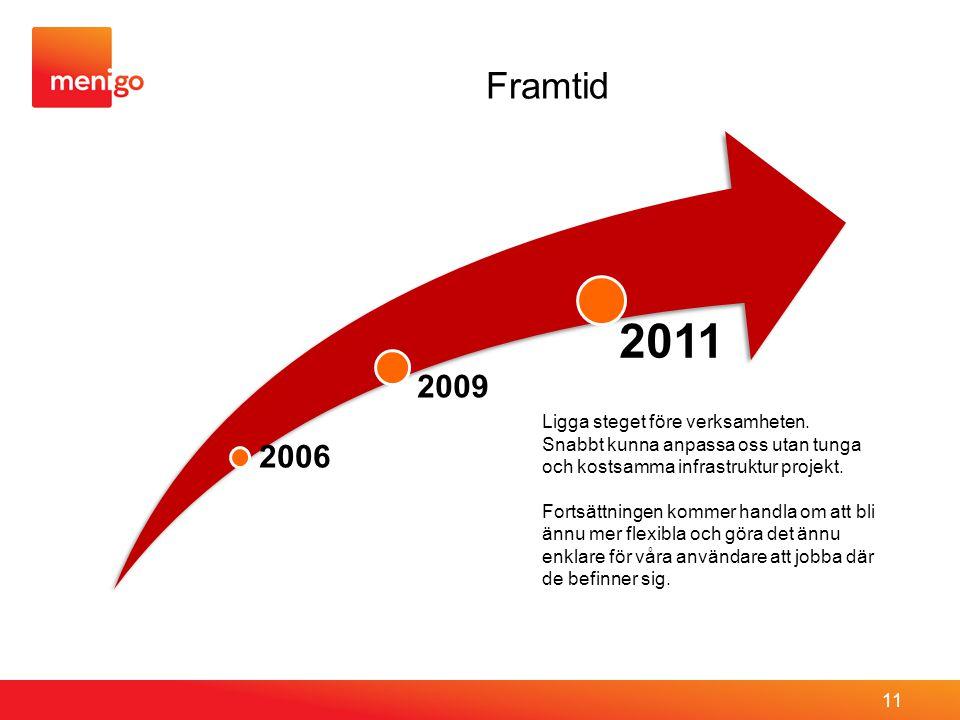 Framtid 2011. 2009.