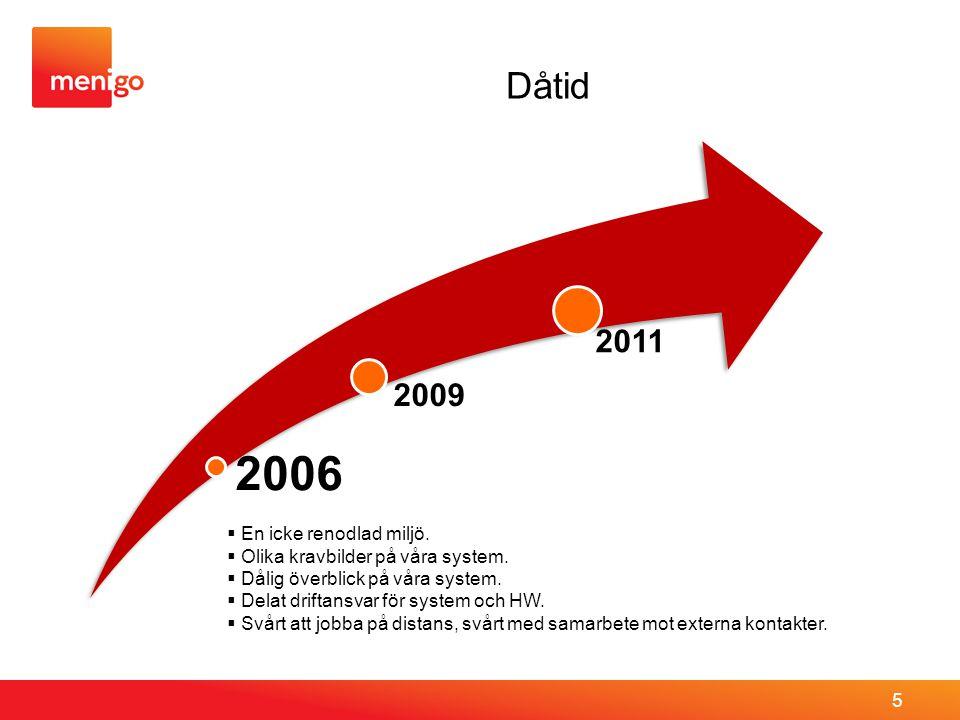 2006 Dåtid 2009 2011 En icke renodlad miljö.