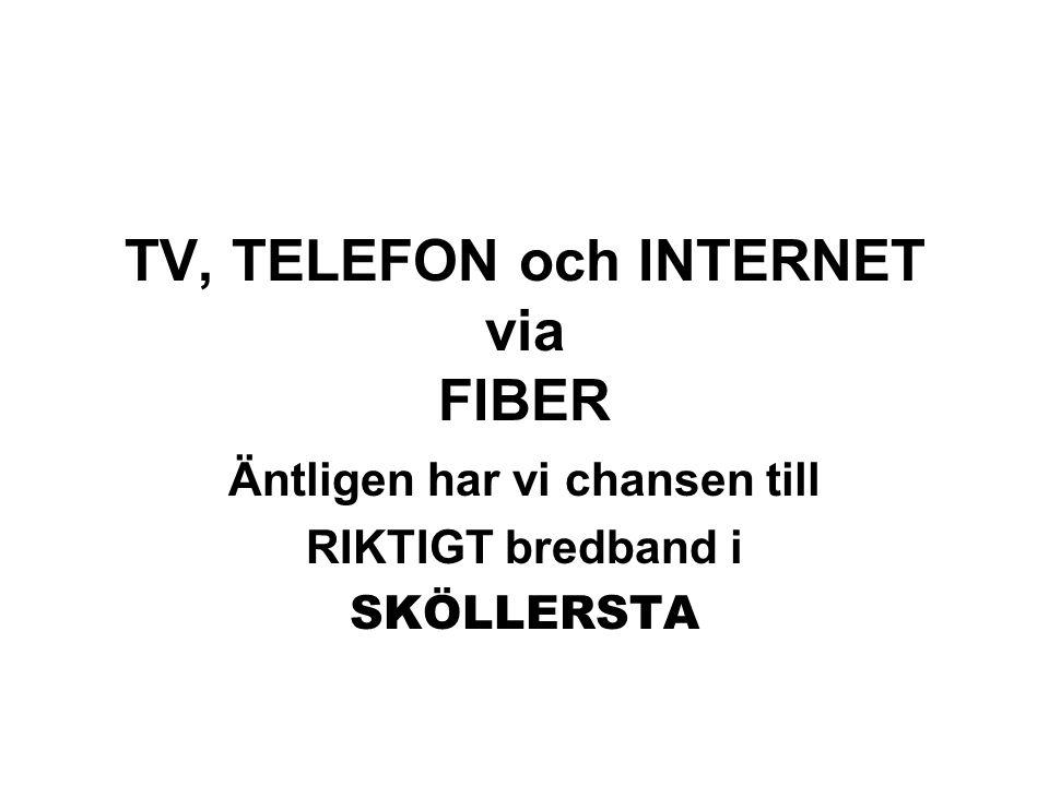 TV, TELEFON och INTERNET via FIBER