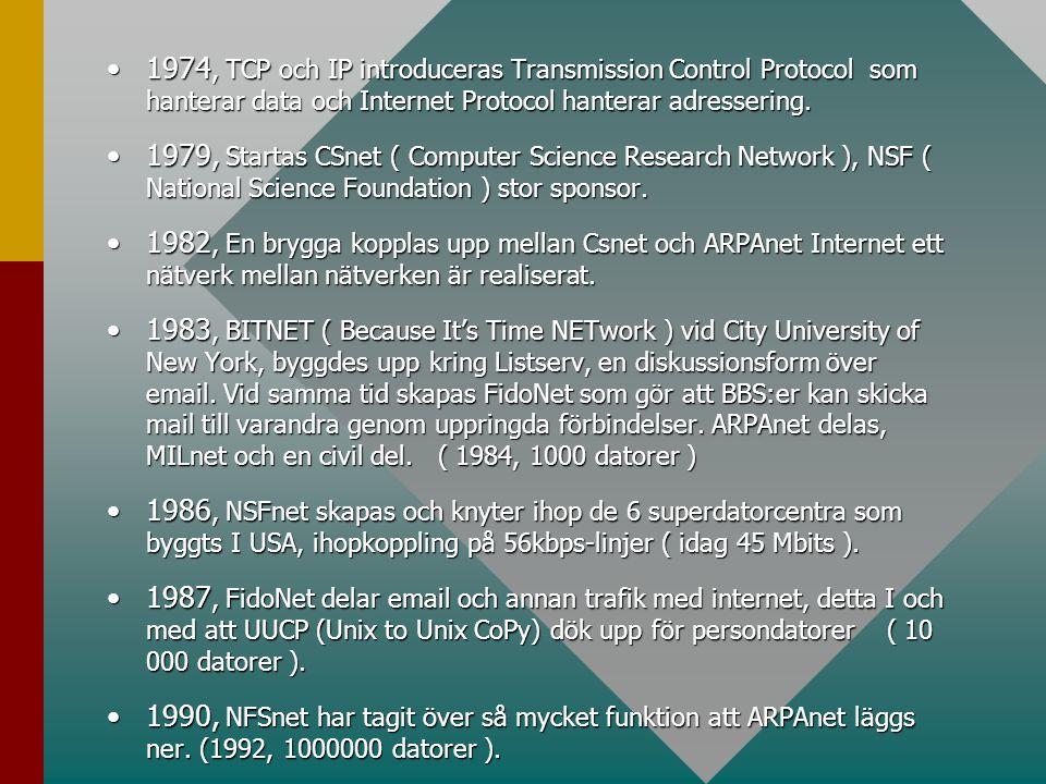 1974, TCP och IP introduceras Transmission Control Protocol som hanterar data och Internet Protocol hanterar adressering.