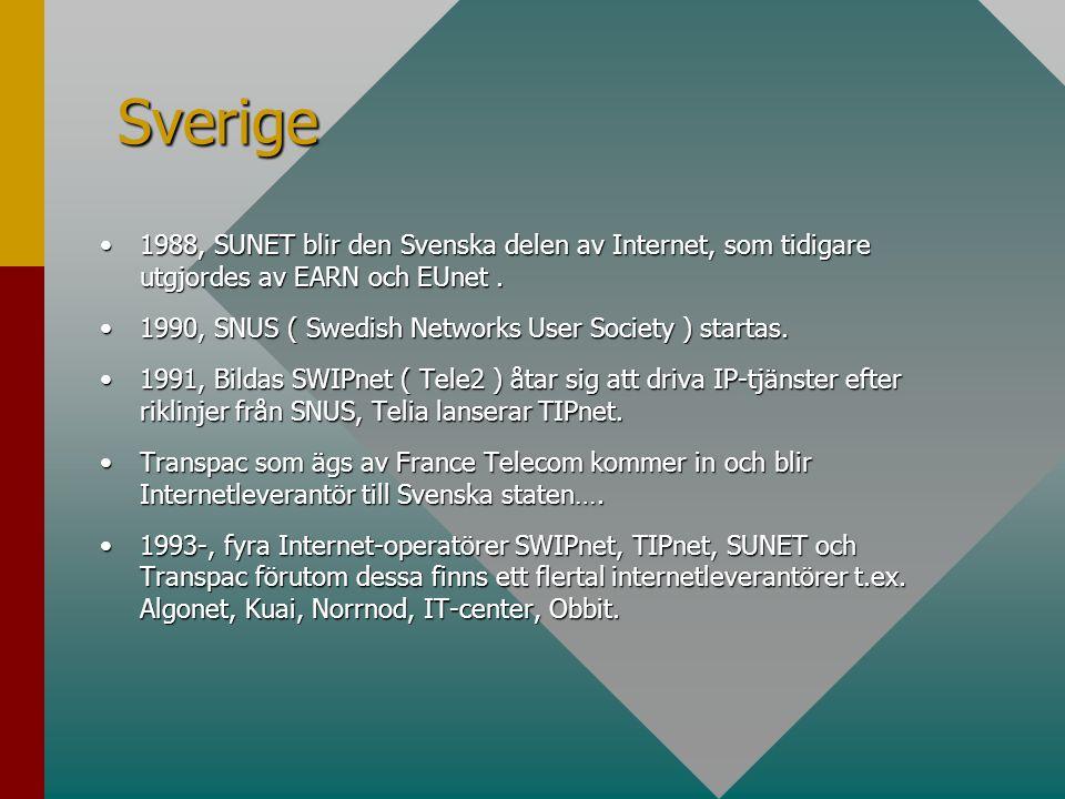 Sverige 1988, SUNET blir den Svenska delen av Internet, som tidigare utgjordes av EARN och EUnet .