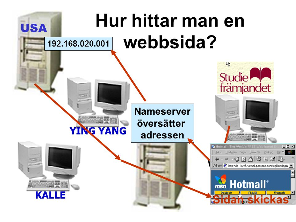 Hur hittar man en webbsida