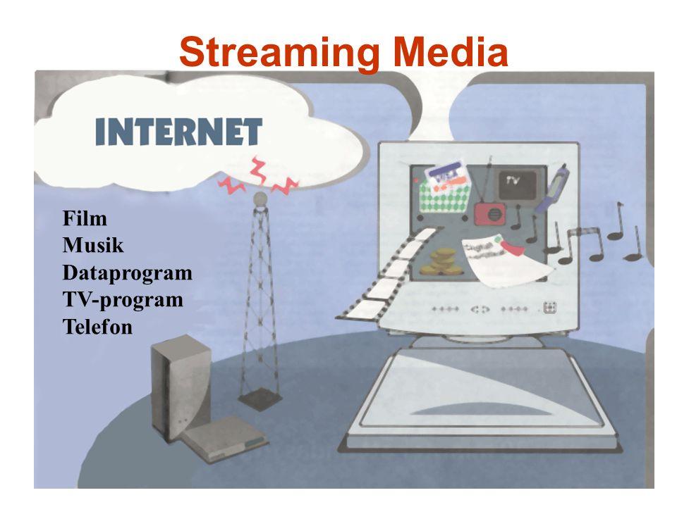 Streaming Media Film Musik Dataprogram TV-program Telefon