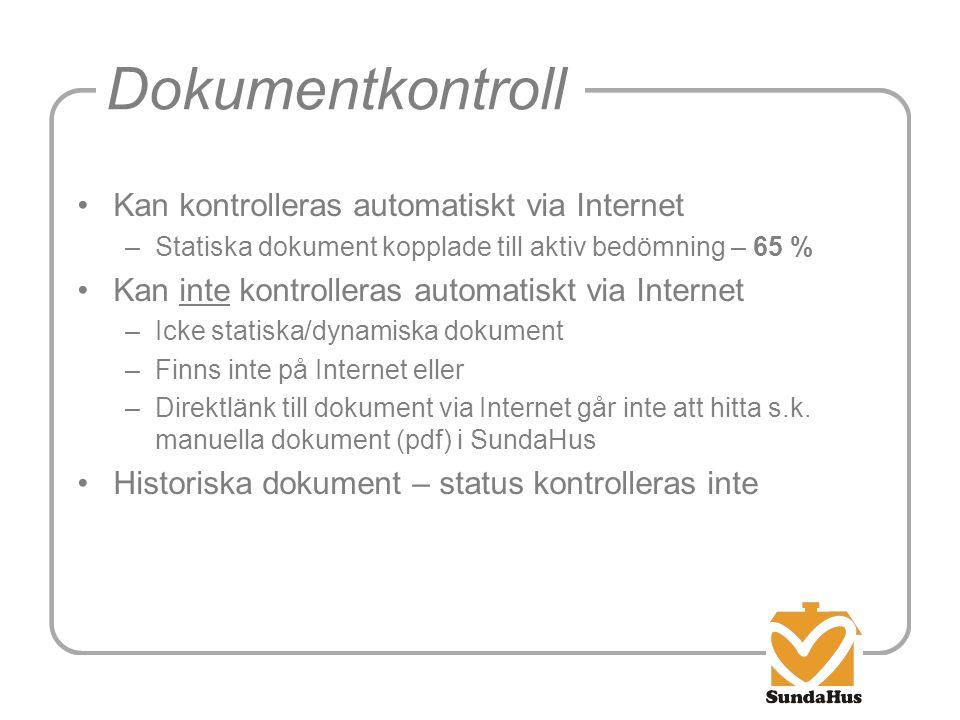 Dokumentkontroll Kan kontrolleras automatiskt via Internet