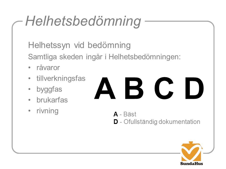 A B C D Helhetsbedömning Helhetssyn vid bedömning
