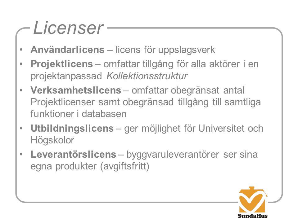 Licenser Användarlicens – licens för uppslagsverk