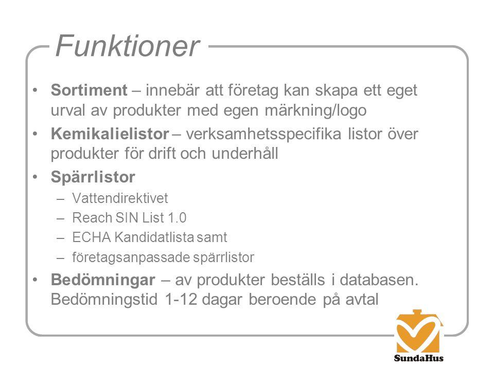 Funktioner Sortiment – innebär att företag kan skapa ett eget urval av produkter med egen märkning/logo.