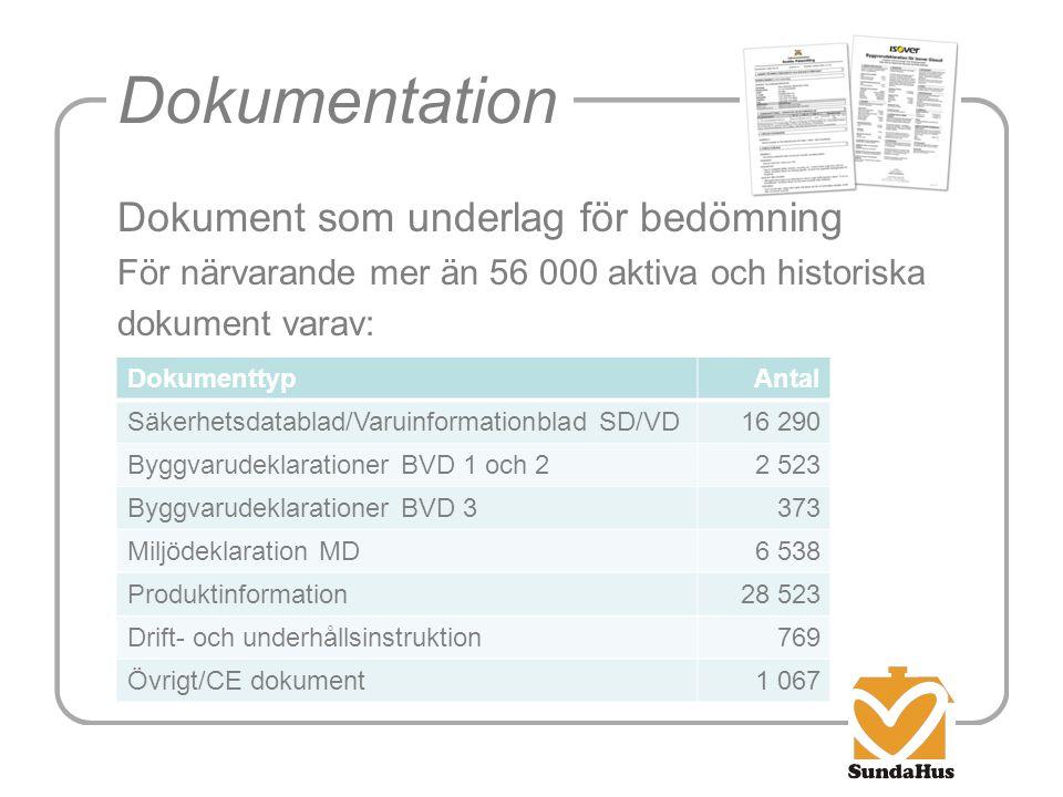 Dokumentation Dokument som underlag för bedömning