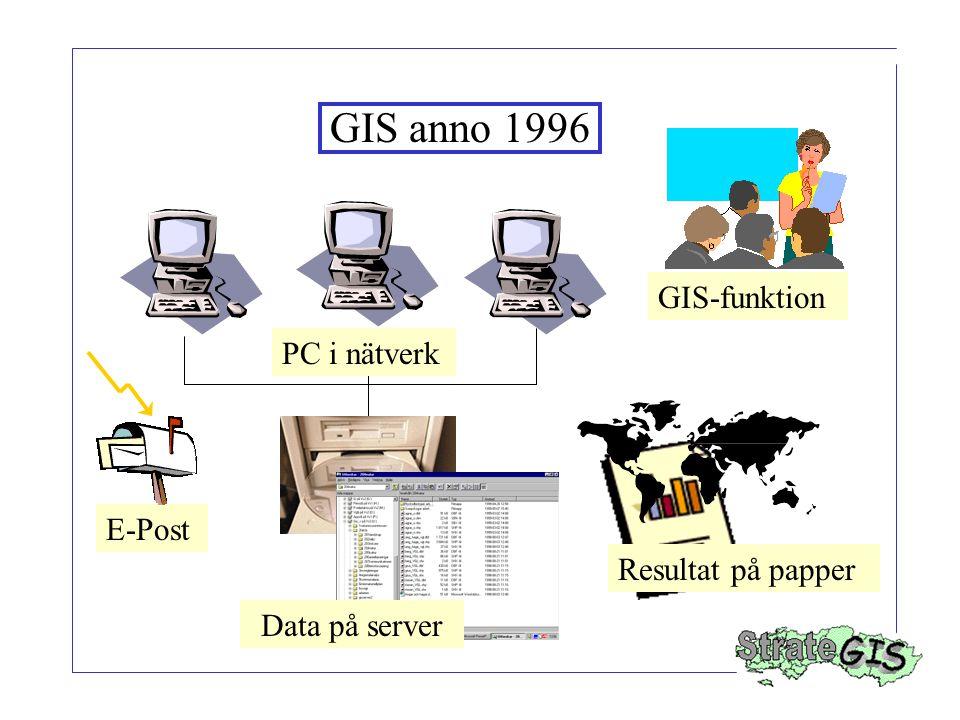 GIS anno 1996 GIS-funktion PC i nätverk E-Post Resultat på papper