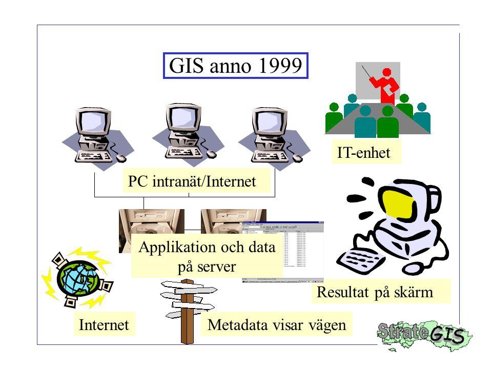 Applikation och data på server