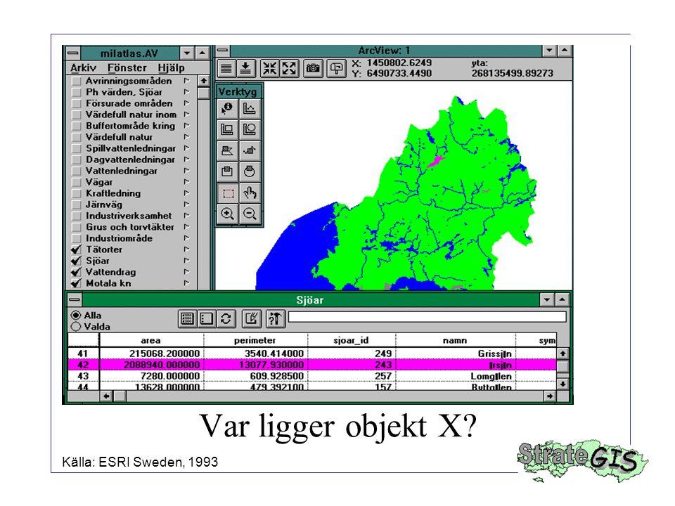 Var ligger objekt X Källa: ESRI Sweden, 1993