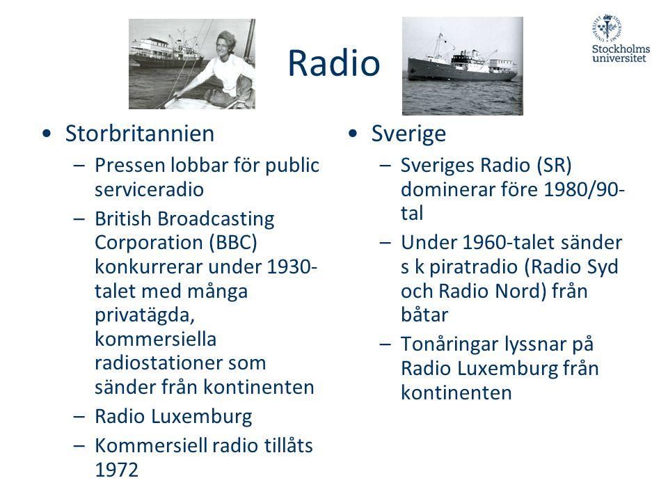 Radio Storbritannien Sverige Pressen lobbar för public serviceradio