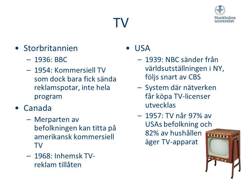 TV Storbritannien Canada USA 1936: BBC