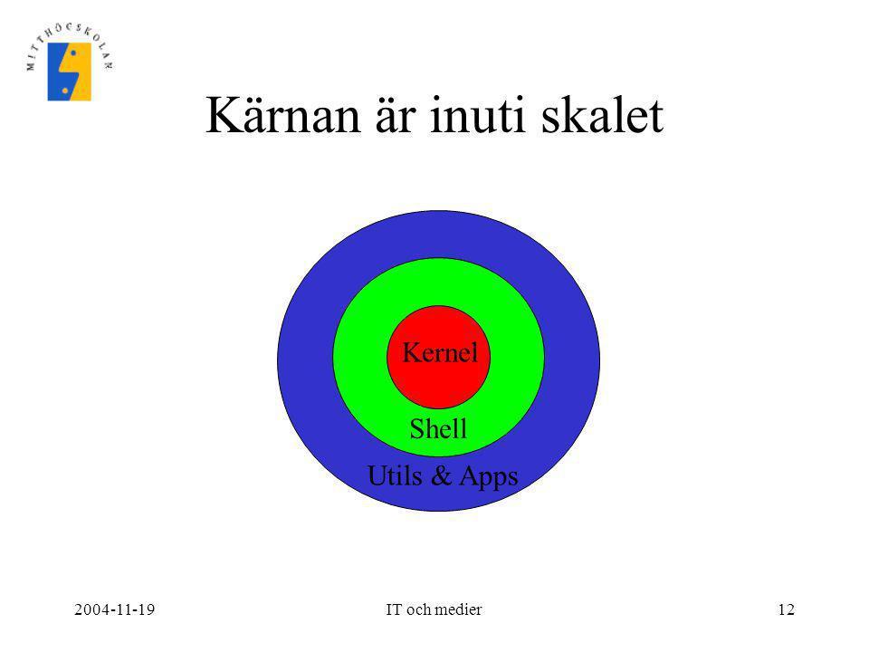 Kärnan är inuti skalet Kernel Shell Utils & Apps 2004-11-19