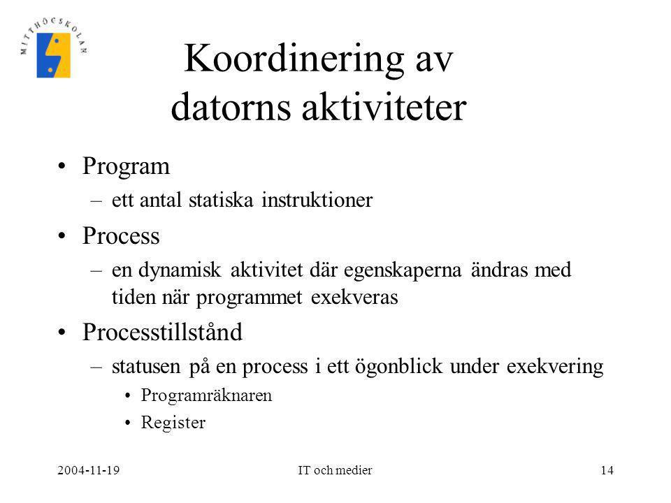 Koordinering av datorns aktiviteter Program Process Processtillstånd