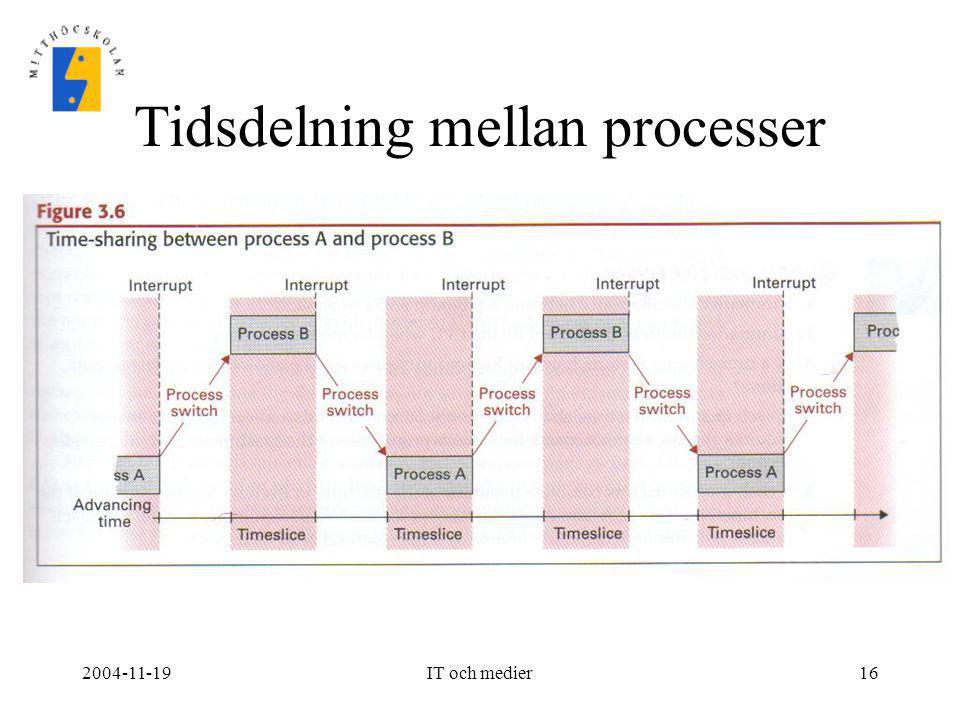Tidsdelning mellan processer