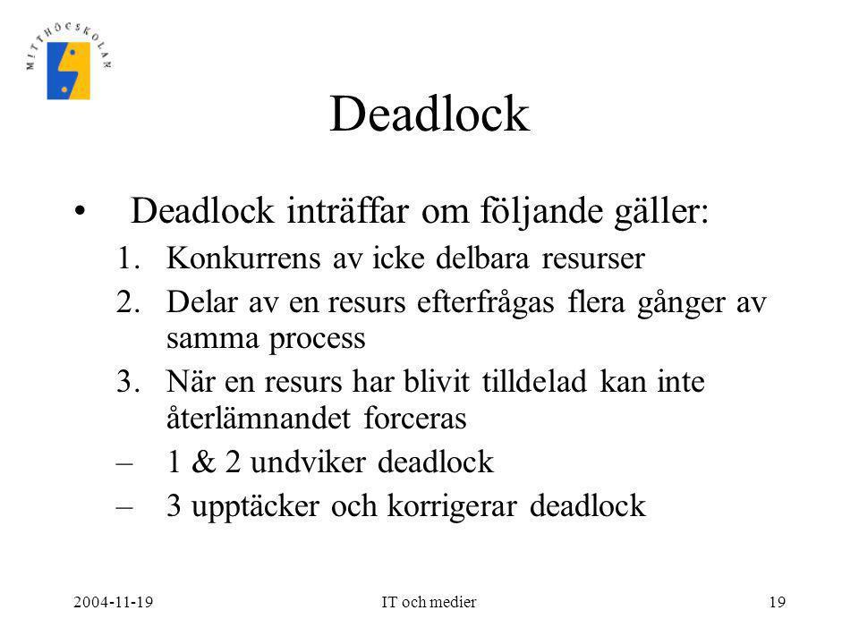 Deadlock Deadlock inträffar om följande gäller: