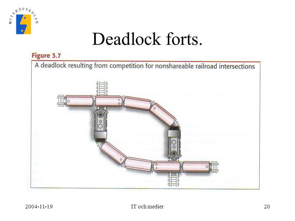 Deadlock forts. 2004-11-19 IT och medier