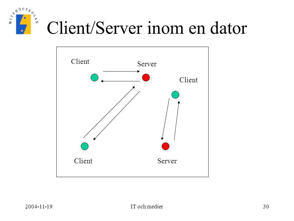 Client/Server inom en dator