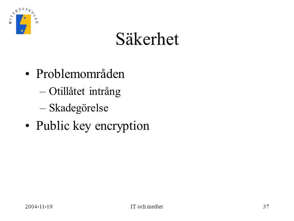 Säkerhet Problemområden Public key encryption Otillåtet intrång