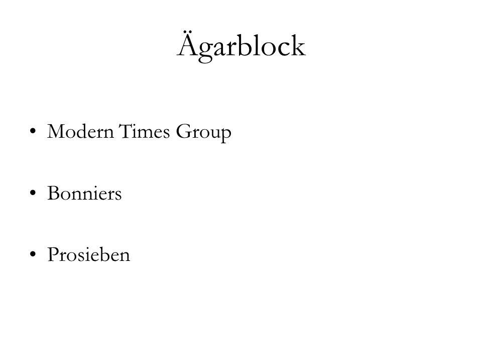 Ägarblock Modern Times Group Bonniers Prosieben
