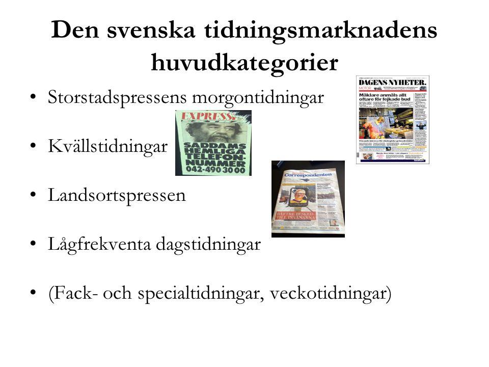 Den svenska tidningsmarknadens huvudkategorier