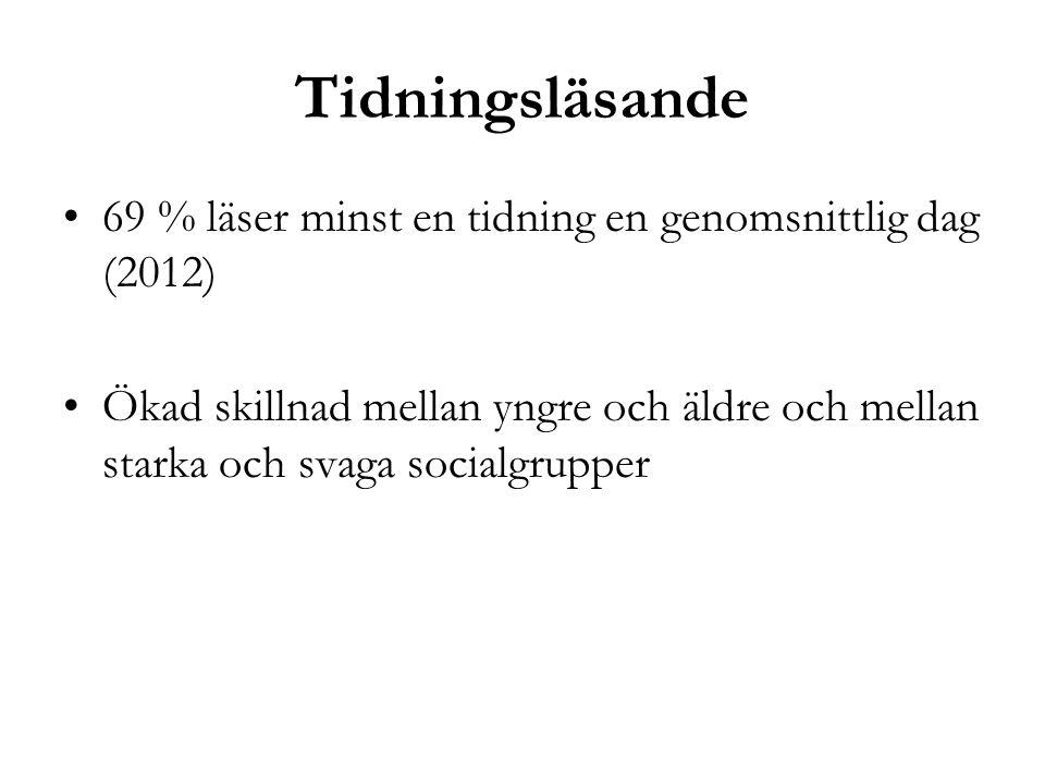 Tidningsläsande 69 % läser minst en tidning en genomsnittlig dag (2012)