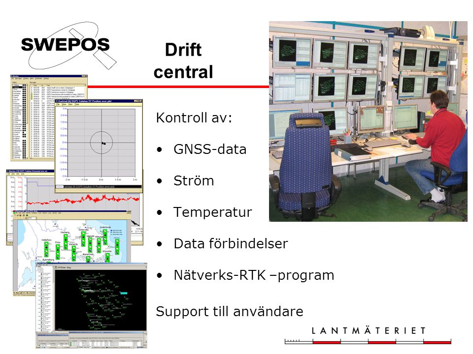 Drift central Kontroll av: GNSS-data Ström Temperatur