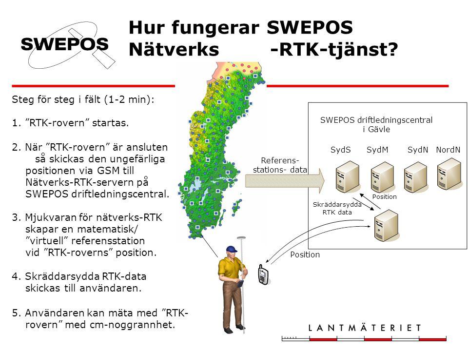 Hur fungerar SWEPOS Nätverks -RTK-tjänst